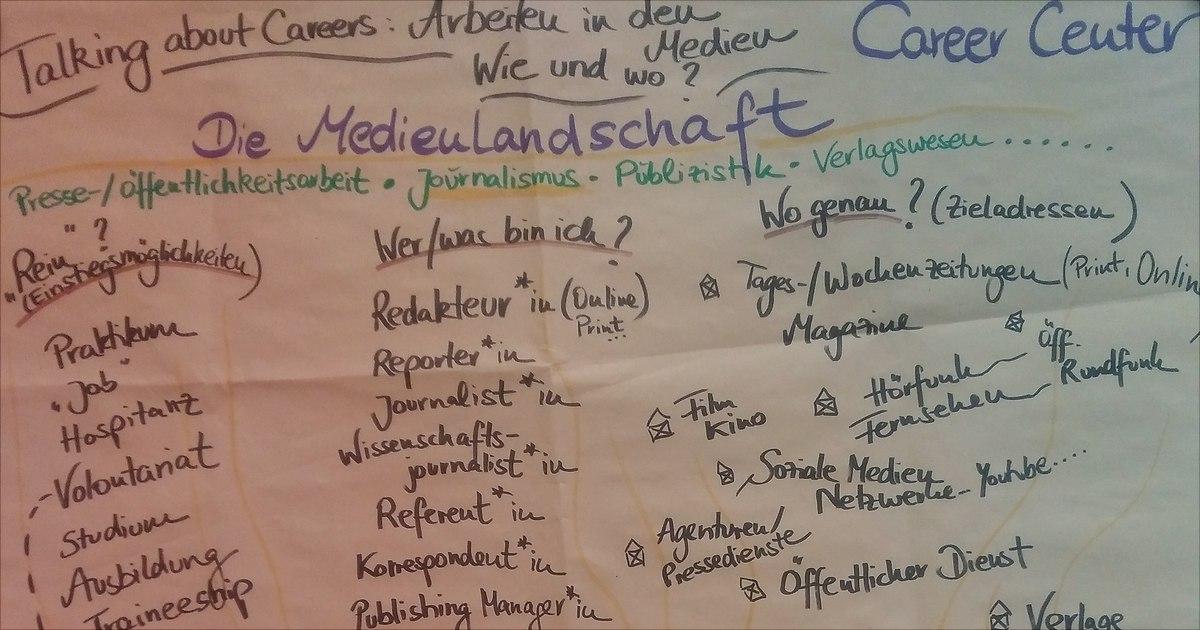 Eine beschriftetes Plakat auf einer Pinnwand mit einer Zusammenstellung von Berufsbezeichnungen, Arbeitgebenden und Tätigkeiten im Berufsfeld Medien